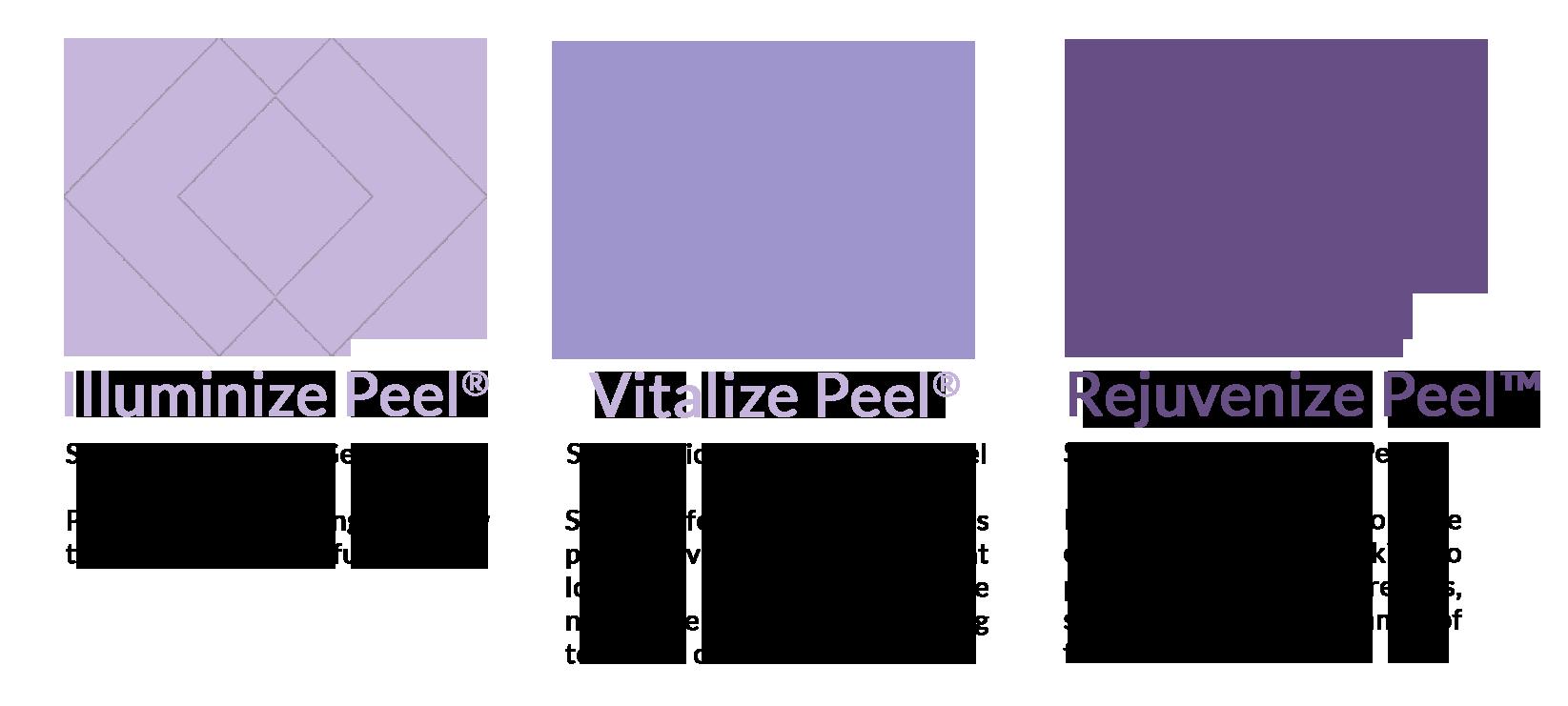 Skin Medica Peels with Descriptions