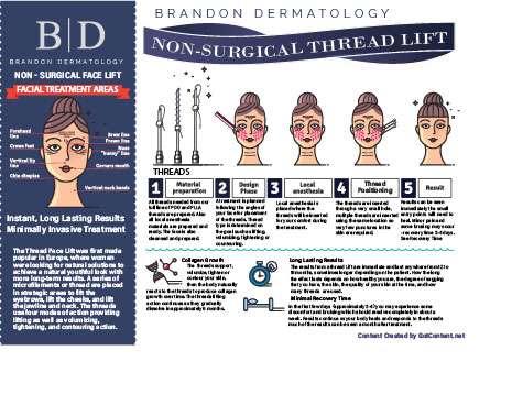 Thread non surgical facelift
